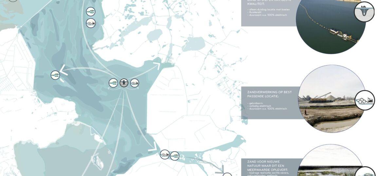 Praatplaat IJsselmeer 2